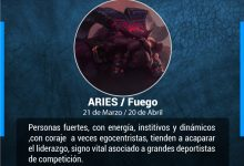 aries - horoscopo lolero loltierlist.net lol tier list league of legends